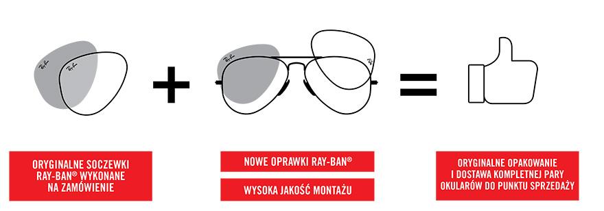 ffa70787d34a Przyjdź do salonu Soczewki24 lub Viu Viu Optica i zamów oryginalne soczewki  korekcyjne w wybranym modelu Ray-Ban. Szczegóły oferty u Doradców.